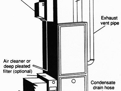 kondenzációs gázkazán